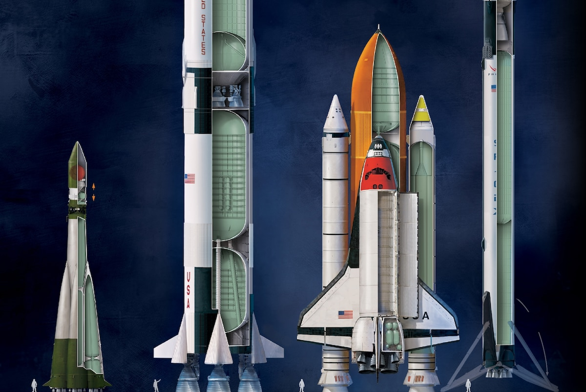 Graphic: 60 years of rockets flown by astronauts