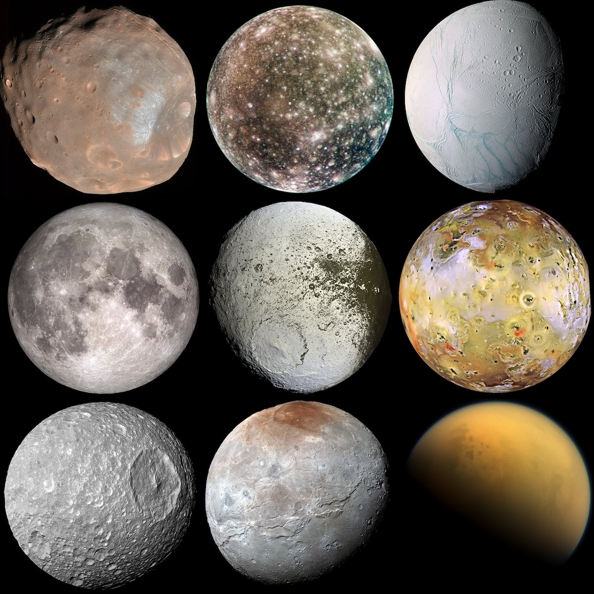 The Atlas of Moons