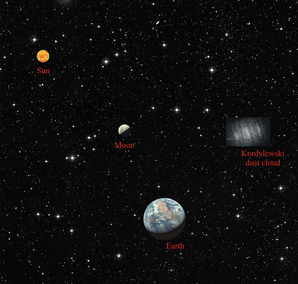 Earth has two extra, hidden 'moons'